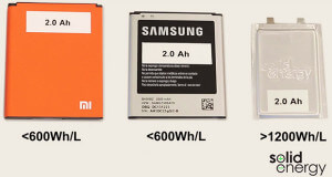 New Battery Type Promises Double Battery Life